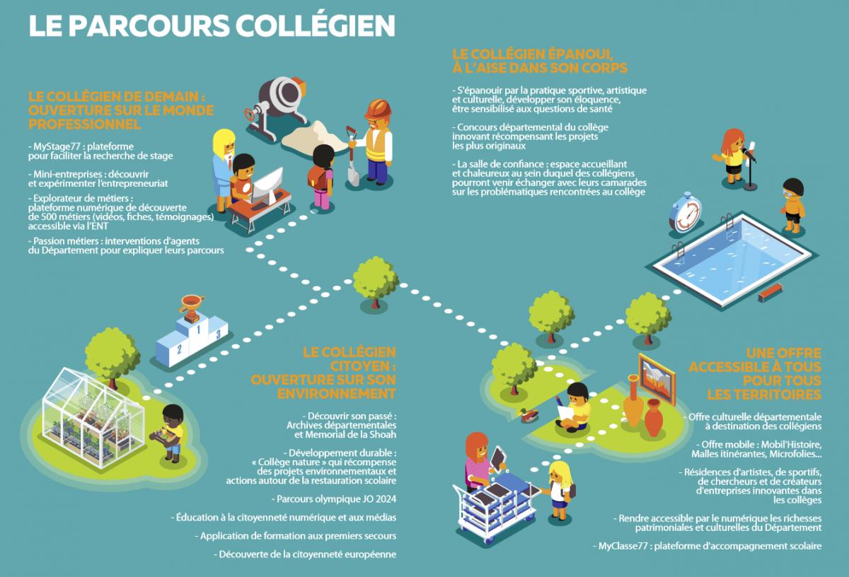 infographie-actu-colleges-rentree